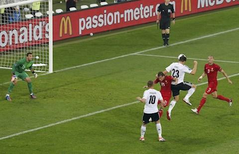 Đức 1- 0 BĐN Euro 2012: Trận đấu bản lề cho cuộc cách mạng của Joachim Loew