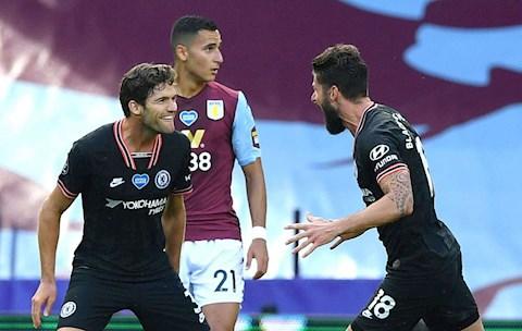 Thống kê Aston Villa 1-2 Chelsea Lộ diện Vua… bị ngược dòng hình ảnh