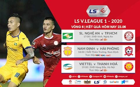 Ket qua bong da Viet Nam hom nay 23/06 - cap nhat bang xep hang V-League moi nhat