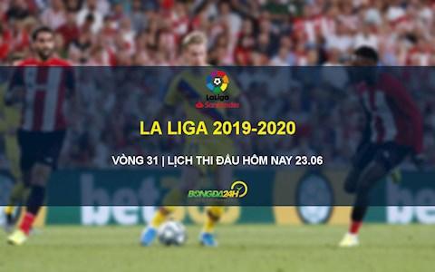 Lịch thi đấu La Liga hôm nay 2362020 - LTD BD TBN đêm nay hình ảnh