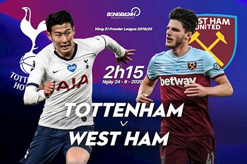 Trực tiếp Tottenham vs West Ham hôm nay 246 NHA 20192020 hình ảnh