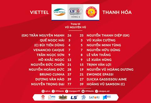 Danh sach xuat phat Viettel vs Thanh Hoa
