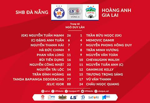 Danh sach xuat phat tran Da Nang vs HAGL