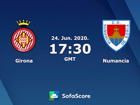 Girona vs Numancia 0h30 ngày 256 Hạng 2 TBN 201920 hình ảnh