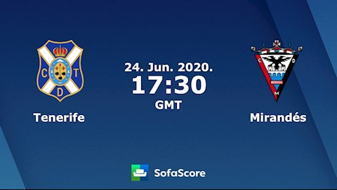 Tenerife vs Mirandes 0h30 ngày 256 Hạng 2 TBN 201920 hình ảnh