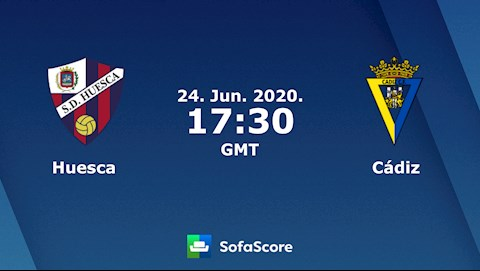 Huesca vs Cadiz 0h30 ngày 256 Hạng 2 TBN 201920 hình ảnh