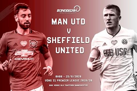 Trực tiếp MU vs Sheffield vòng 31 Ngoại hạng Anh 20192020 hình ảnh