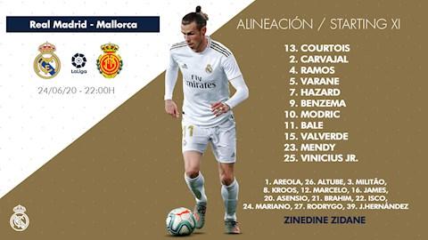 3 câu hỏi và 3 đáp án sau khi Real Madrid 2-0 Mallorca hình ảnh