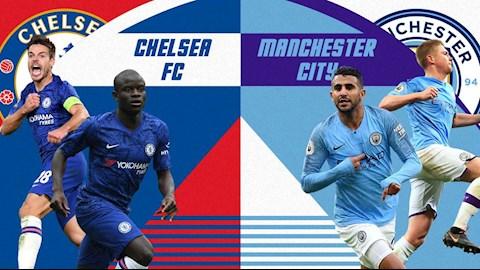 Đội hình Chelsea vs Man City dự kiến hôm nay 2562020 hình ảnh