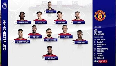 Sky Sports nhầm lẫn về đội hình ra sân của MU trước Sheffield hình ảnh