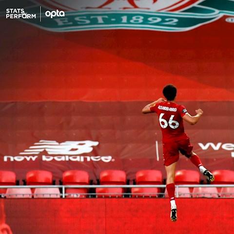 Hậu vệ Alexander-Arnold lập kỷ lục đá phạt ở Anfield hình ảnh