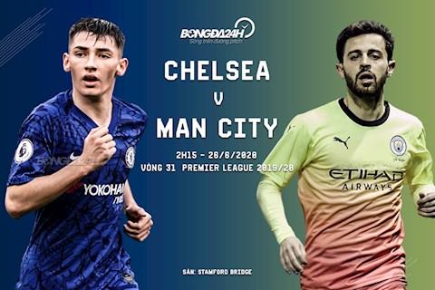 Trực tiếp Chelsea vs Man City ngày 266 Ngoại hạng Anh 2020 hình ảnh