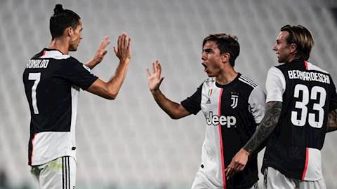 Bàn thắng kết quả Juventus vs Lecce 0-4 Serie A 201920 hình ảnh