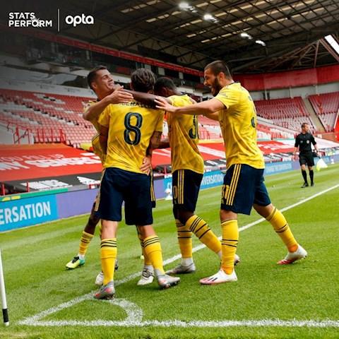 5 điểm nhấn sau trận Sheffield United 1-2 Arsenal hình ảnh 3