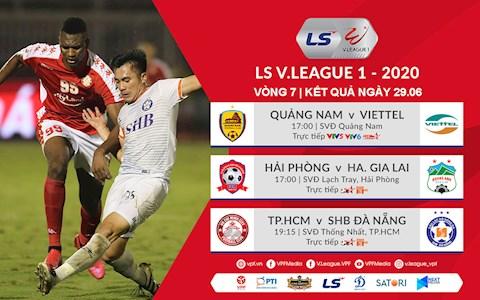 Kết Quả Bong đa Việt Nam Hom Nay 29 6 Bảng Xếp Hạng V League