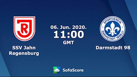 Jahn Regensburg vs Darmstadt 18h00 ngày 66 Hạng 2 Đức 201920 hình ảnh