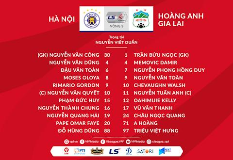 Danh sach xuat phat tran Ha Noi vs HAGL
