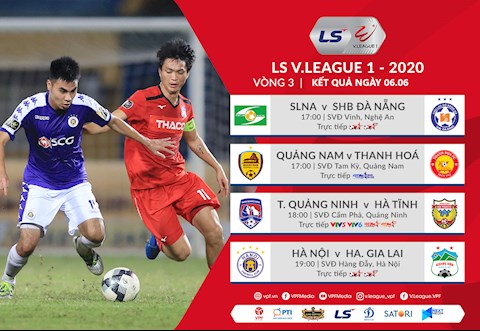 Kết Quả Bong Ä'a V League 2020 Hom Nay KqbÄ' Việt Nam Tá»'i Nay