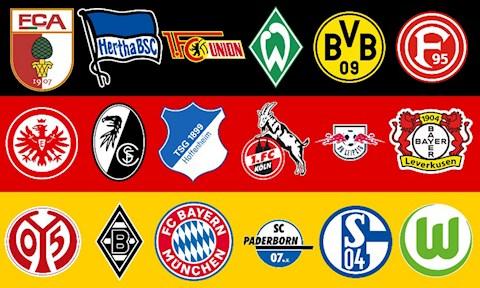 Trực tiếp Bundesliga hôm nay 662020 - Link xem Foxsports hình ảnh