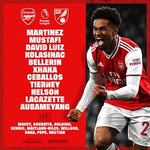 Trực tiếp bóng đá Arsenal 2-0 Norwich (H1) hình ảnh 2