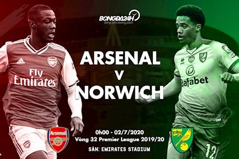 Trực tiếp Arsenal vs Norwich vòng 32 Ngoại hạng Anh 201920 hình ảnh