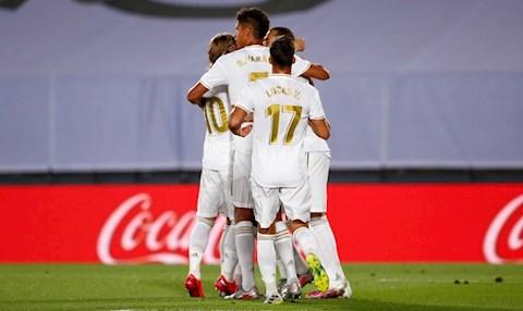 Khi nào Real Madrid sẽ chính thức vô địch La Liga hình ảnh