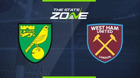 Norwich vs West Ham 18h30 ngày 107 Premier League 201920 hình ảnh