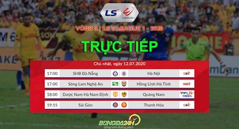 Trực tiếp bóng đá VLeague hôm nay 127 Link xem bóng đá VN hình ảnh