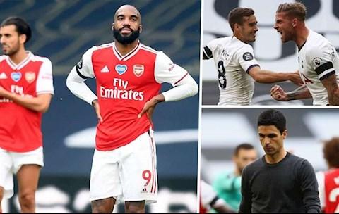 Nhận định Arsenal vs Liverpool (2h15 167) Đại chiến mất giá hình ảnh