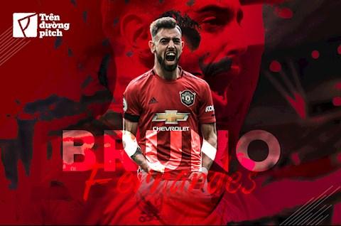 Bruno Fernandes sẽ thay đổi vận mệnh của Manchester United