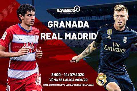 Granada vs Real Madrid 3h00 ngày 147 La Liga 201920 hình ảnh