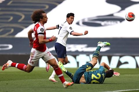 Son Heung Min ghi ban vao luoi Arsenal