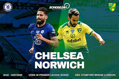 Chelsea vs Norwich nhan dinh