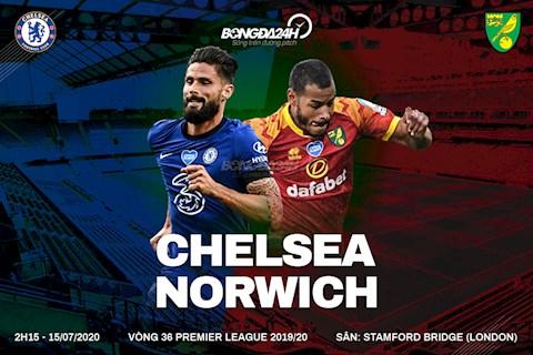 Trực tiếp Chelsea vs Norwich 1572020, xem Ngoại hạng Anh hình ảnh