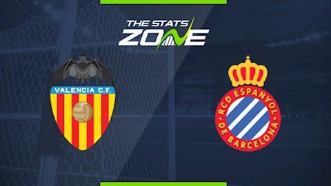 Valencia vs Espanyol 2h00 ngày 177 La Liga 201920 hình ảnh