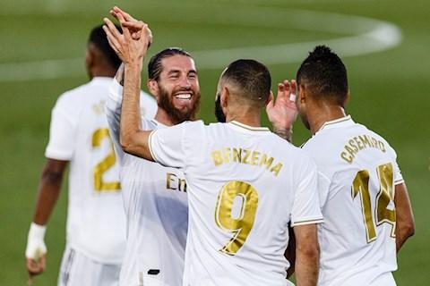 Real Madrid gây sốc với kế hoạch mua sắm hè 2020 hình ảnh
