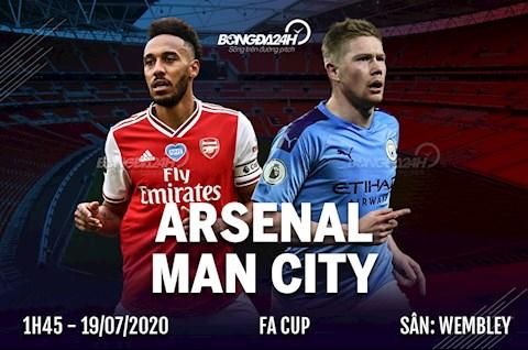 Kết quả Arsenal vs Man City - Xem bán kết Cúp FA 20192020 hình ảnh