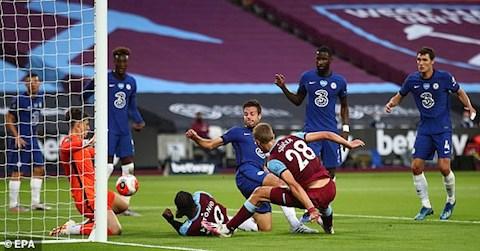 West Ham da bi VAR tu choi mot ban thang vi loi viet vi