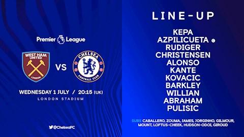 Trực tiếp bóng đá West Ham 2-1 Chelsea (H2) hình ảnh 2