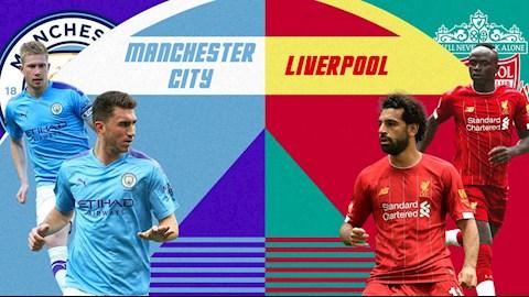 Đội hình Man City vs Liverpool dự kiến hôm nay 272020 hình ảnh