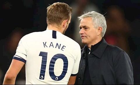 Kane va Mourinho