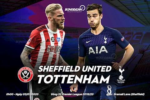 Trực tiếp Sheffield vs Tottenham vòng 32 Ngoại hạng Anh 2020 hình ảnh