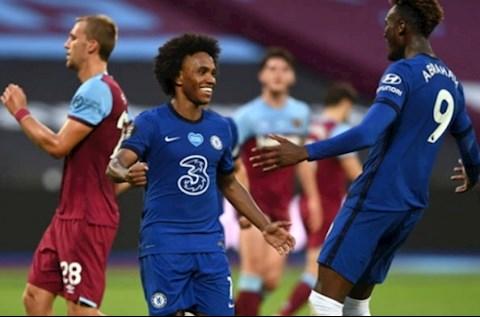 Cu dup cua Willian khong the giup Chelsea co diem truoc West Ham
