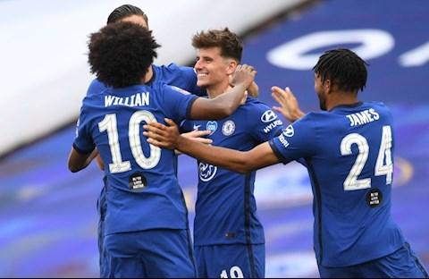 Trực tiếp bóng đá MU 0-2 Chelsea (H2) Mount định đoạt trận đấu hình ảnh 6