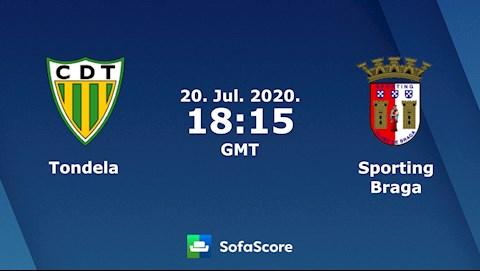 Tondela vs Braga 1h15 ngày 217 VĐQG Bồ Đào Nha 201920 hình ảnh