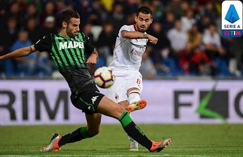 Lịch thi đấu Serie A mới nhất vòng 35 - LTD Italia 2020 hình ảnh