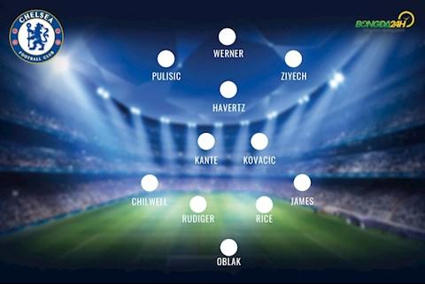 Chuyển nhượng Chelsea mua thêm 6 cầu thủ Đây là đội hình khủng hình ảnh