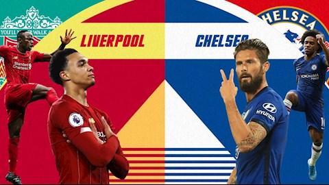 Đội hình Liverpool vs Chelsea dự kiến hôm nay 2272020 hình ảnh