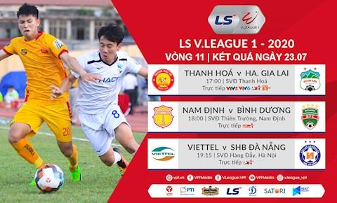 Kết quả bóng đá Việt Nam hôm nay 237 Bảng xếp hạng V League hình ảnh