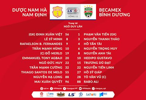 Danh sach xuat phat Nam Dinh vs Binh Duong